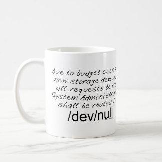Budget Cuts Classic White Coffee Mug