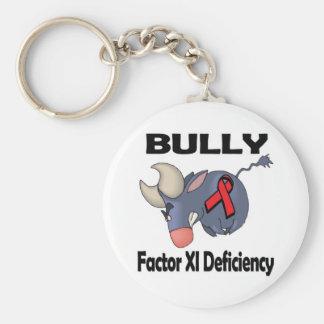 BULLy Factor XI Deficiency Keychain