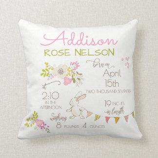 Bunny in Spring Nursery Keepsake Throw Pillow