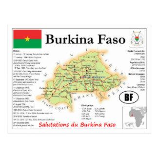 Burkina Faso map Postcard