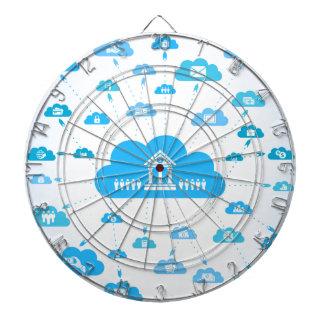 Business a cloud3 dartboard