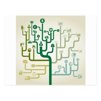 Business a labyrinth postcard