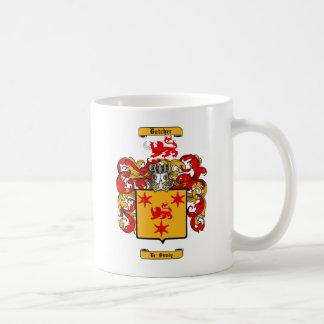 Butcher Coffee Mug