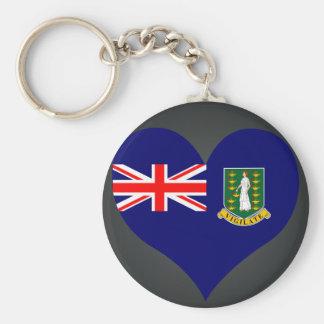 Buy British Virgin Islands Flag Keychains