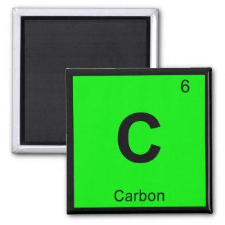 C - Carbon Chemistry Periodic Table Symbol Square Magnet