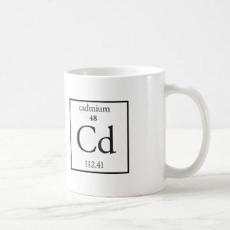 Cadmium Coffee Mug