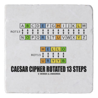Caesar Cipher Rotated 13 Steps Cryptography Trivet