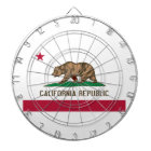 California Dartboard