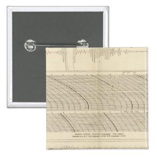 California Seismograms 13 15 Cm Square Badge