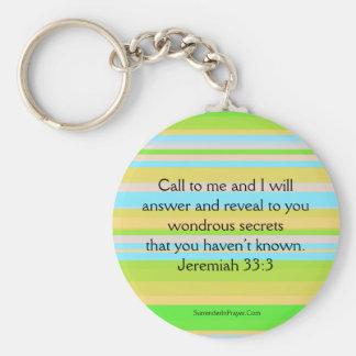 Call on God Key Ring