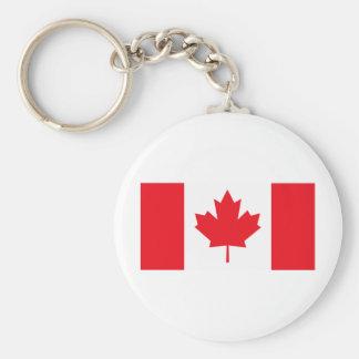 Canadian Flag Key Ring