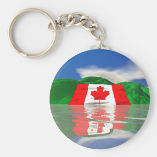 Canadian Flag Land Key Ring