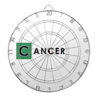CANCER COLOR DARTBOARD