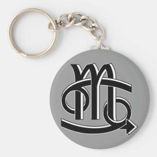 Cancer & Scorpio Partners bw Key Ring