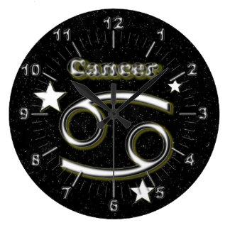 Cancer symbol large clock