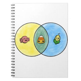 Candy Corn Venn Diagram Notebooks