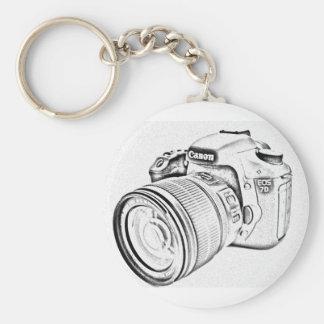 Canon 7d key ring