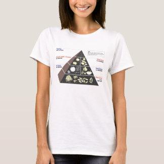 Carb Lover's Food Pyramid Spaghetti Tank