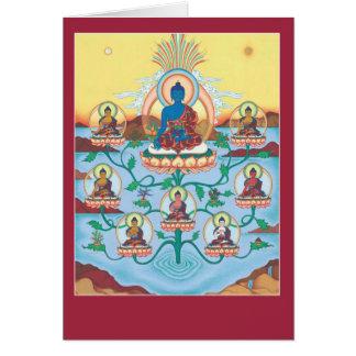CARD 8 Medicine Buddhas with explanation & mantra