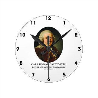 Carl Linnaeus Father Of Modern Taxonomy Wallclocks