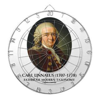 Carl Linnaeus Father Of Modern Taxonomy Dartboard With Darts