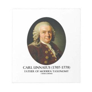 Carl Linnaeus Father Of Modern Taxonomy Scratch Pad