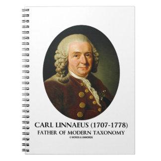 Carl Linnaeus Father Of Modern Taxonomy Spiral Note Book