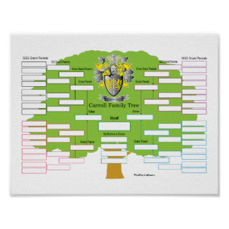 Carroll Family Tree Poster
