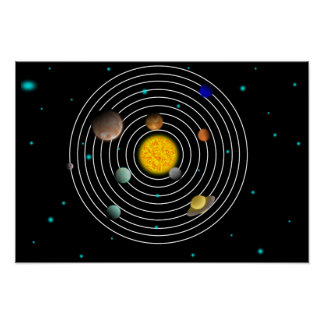 Cartoon solar system poster