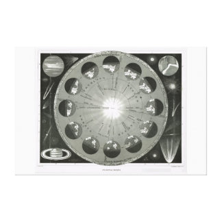 Celestial bodies stretched canvas prints