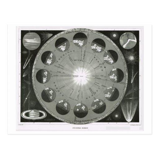 Celestial bodies postcard
