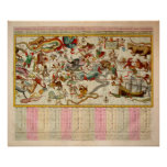 Celestial Chart Posters