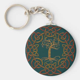 Celtic Circle Tree of Life Irish Key-chain Key Ring