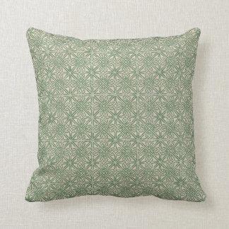 Celtic Knot Irish Green Pattern Cushion