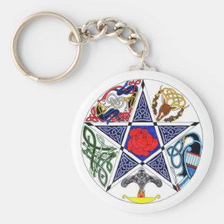 Celtic Pentagram Key Ring