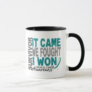 Cervical Cancer Survivor It Came We Fought I Won