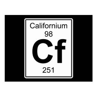 Cf - Californium Postcard