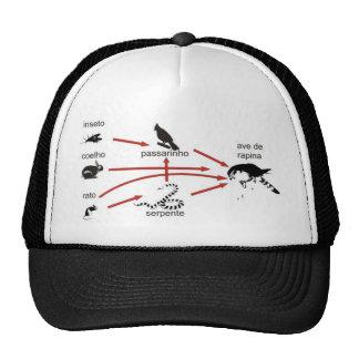 chain alimentar2 of the gavião trucker hat