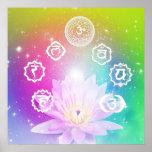 Chakra 7 aura energy system white lotus poster
