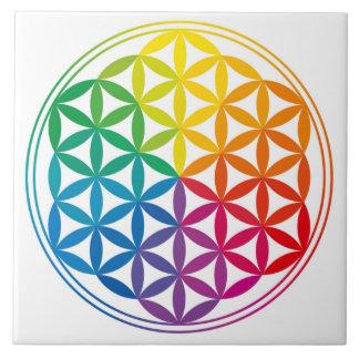 Chakra Flower Of Life Crystal Grid Tile