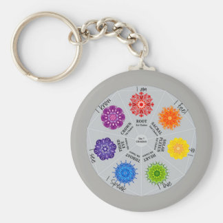Chakra Wheel Key Ring