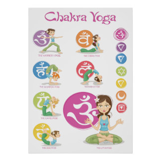 Chakra Yoga Girls illustration vertically poster