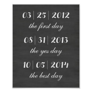 Chalkboard Wedding Sign Poster