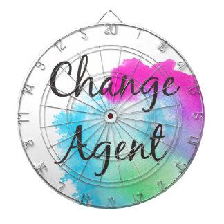 Change Agent Dartboard