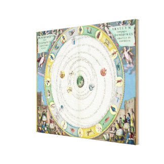 Chart describing the Movement of the Planets, from Canvas Print