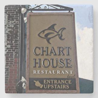 Chart House, Savannah, Georgia Marble Coaster