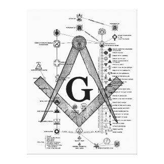 Chart of Masonic Degrees Canvas Prints