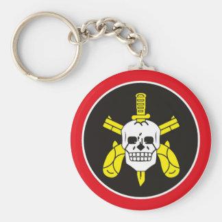 Chaveiro BOPE Basic Round Button Key Ring