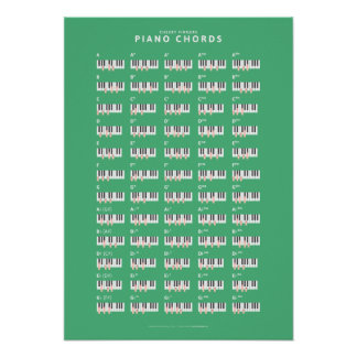 Cheeky Fingers - Piano Chords Print