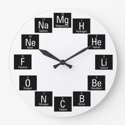 Chemical Elements Fun Nerdy Round Clock